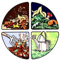 Compost_clipart-th